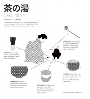 "The Art Of ""Chanoyu"": Bringing Japanese Tea Culture To Life"