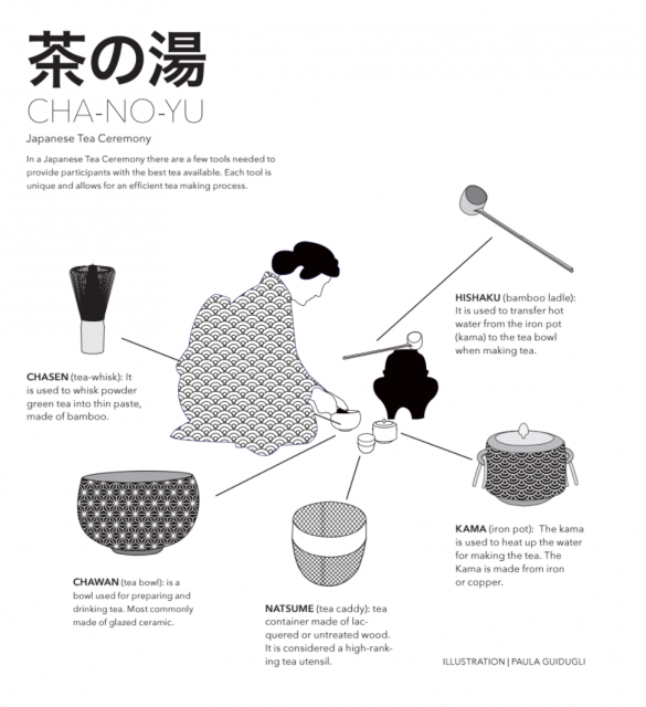 "The Art Of ""Chanoyu"": Bringing Japanese Tea Culture To Life"